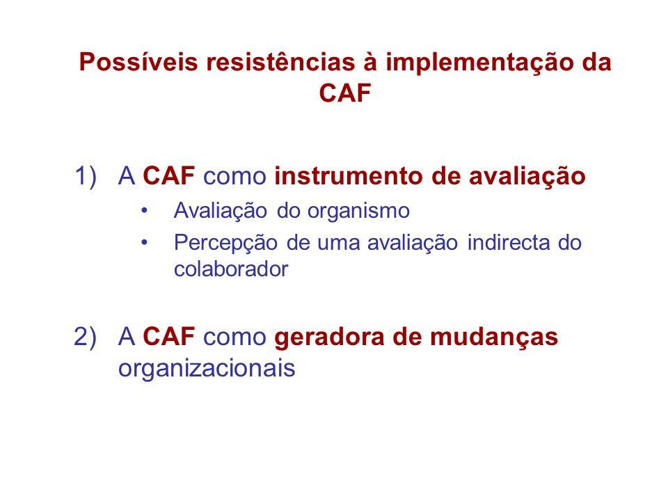 Possíveis resistências à implementação da CAF 1)A CAF como instrumento de avaliação Avaliação do organismo Percepção de uma avaliação indirecta do col