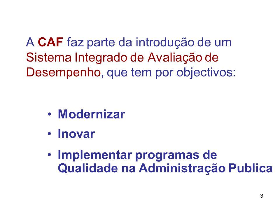 3 A CAF faz parte da introdução de um Sistema Integrado de Avaliação de Desempenho, que tem por objectivos: Modernizar Inovar Implementar programas de