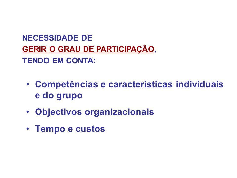 Competências e características individuais e do grupo Objectivos organizacionais Tempo e custos NECESSIDADE DE GERIR O GRAU DE PARTICIPAÇÃO, TENDO EM