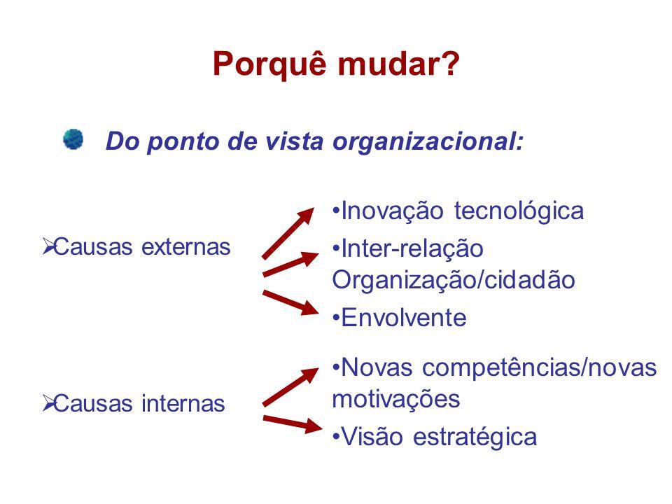 Porquê mudar? Do ponto de vista organizacional: Causas externas Inovação tecnológica Inter-relação Organização/cidadão Envolvente Causas internas Nova