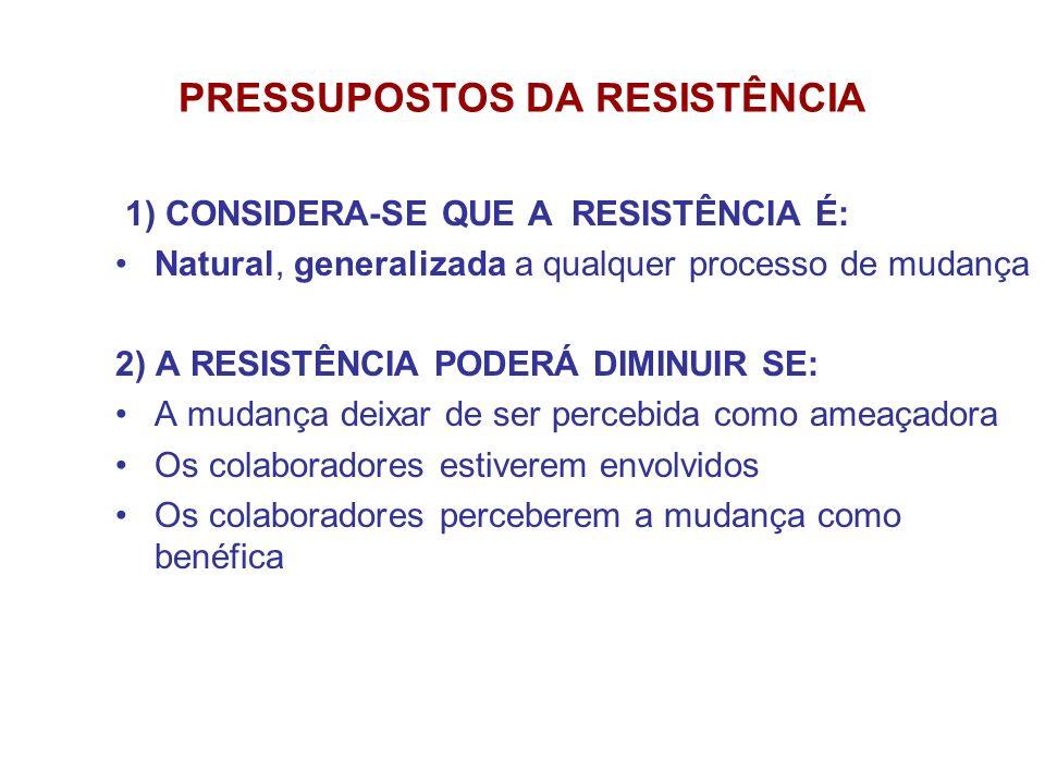 PRESSUPOSTOS DA RESISTÊNCIA 1) CONSIDERA-SE QUE A RESISTÊNCIA É: Natural, generalizada a qualquer processo de mudança 2) A RESISTÊNCIA PODERÁ DIMINUIR