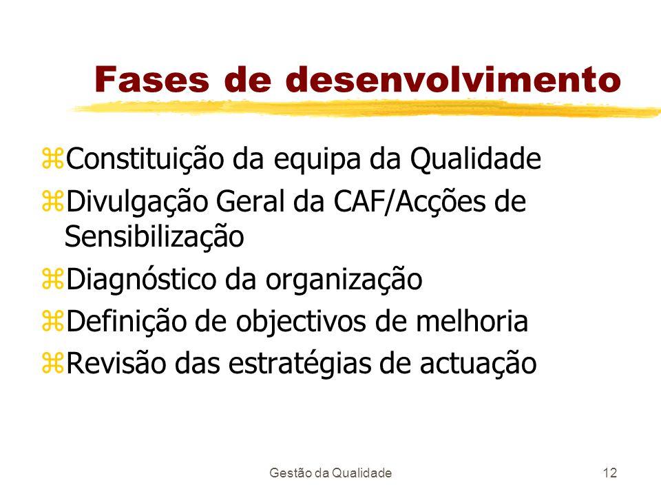 Gestão da Qualidade12 Fases de desenvolvimento zConstituição da equipa da Qualidade zDivulgação Geral da CAF/Acções de Sensibilização zDiagnóstico da