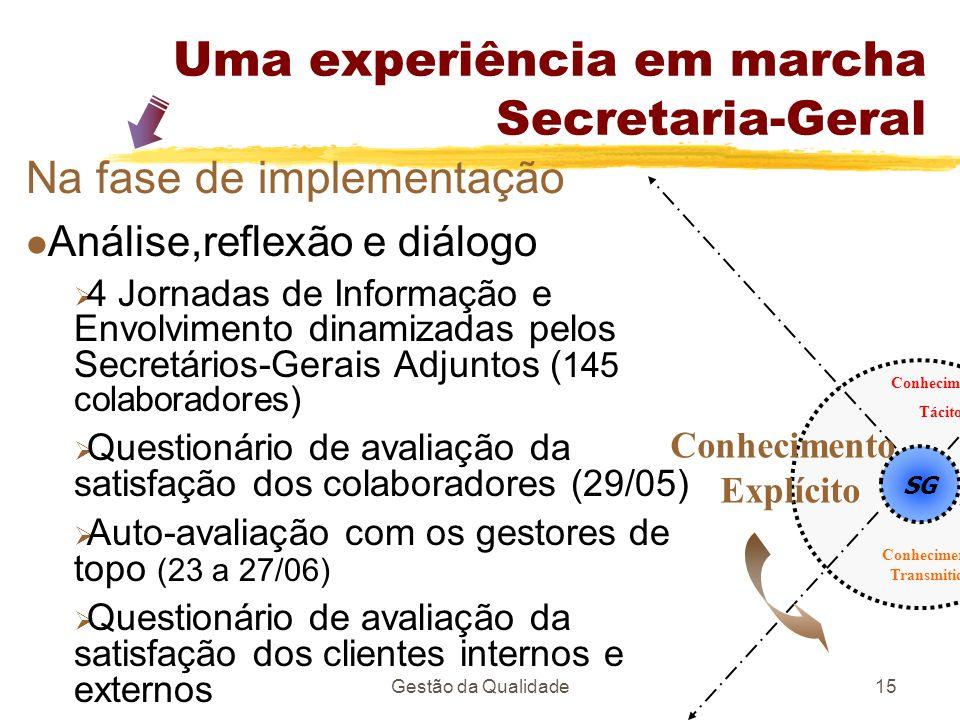 Gestão da Qualidade15 Uma experiência em marcha Secretaria-Geral SG Conhecimento transformado Conhecimento Transmitido Conhecimento Explícito Na fase
