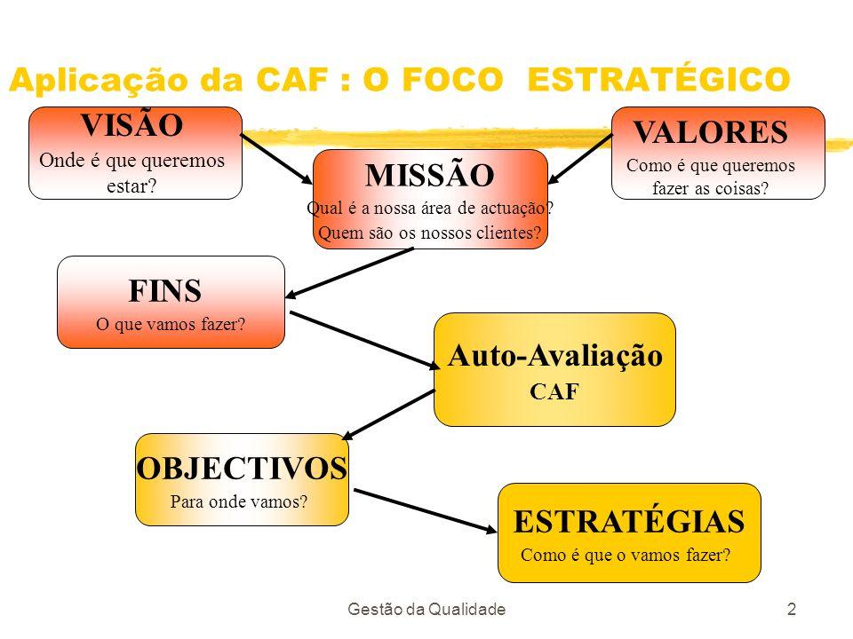 Gestão da Qualidade2 Aplicação da CAF : O FOCO ESTRATÉGICO VISÃO Onde é que queremos estar? VALORES Como é que queremos fazer as coisas? MISSÃO Qual é