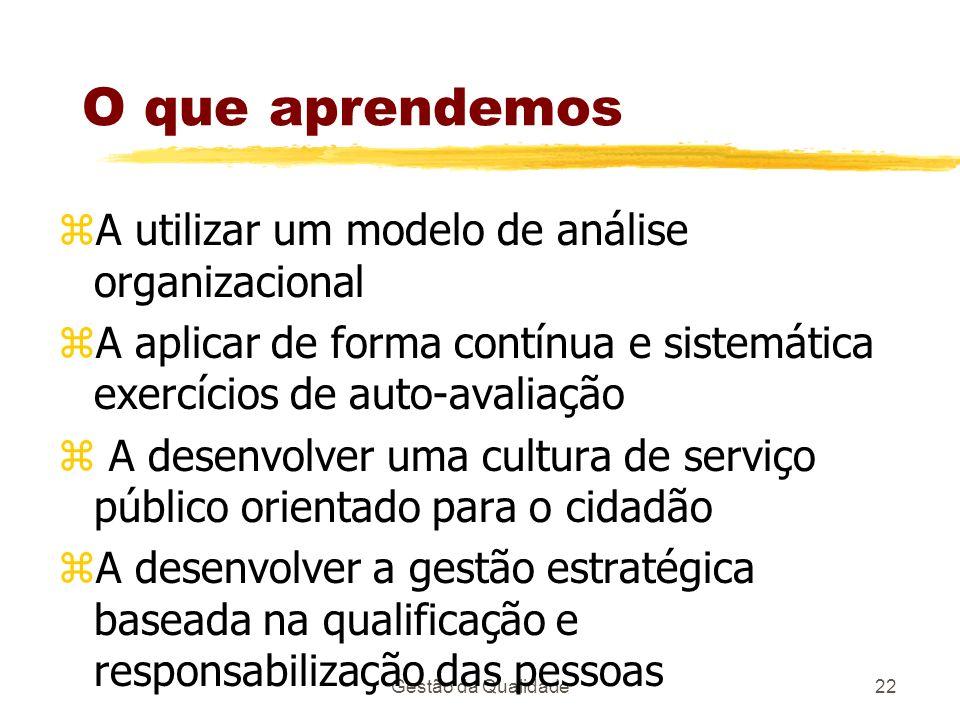 Gestão da Qualidade22 O que aprendemos zA utilizar um modelo de análise organizacional zA aplicar de forma contínua e sistemática exercícios de auto-a