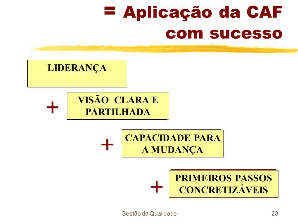 Gestão da Qualidade23 = Aplicação da CAF com sucesso LIDERANÇA VISÃO CLARA E PARTILHADA CAPACIDADE PARA A MUDANÇA PRIMEIROS PASSOS CONCRETIZÁVEIS + +