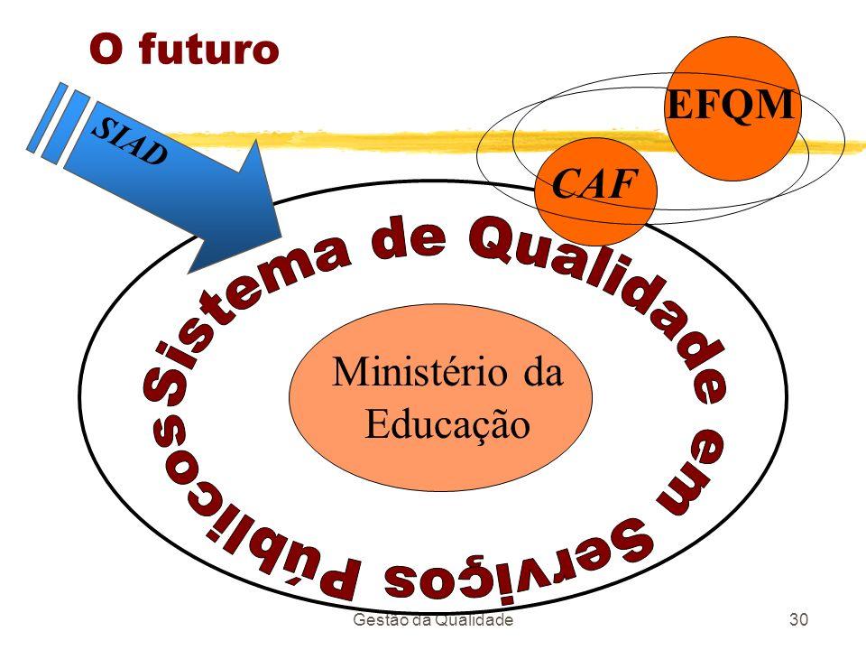 Gestão da Qualidade30 O futuro SIAD Ministério da Educação EFQM CAF