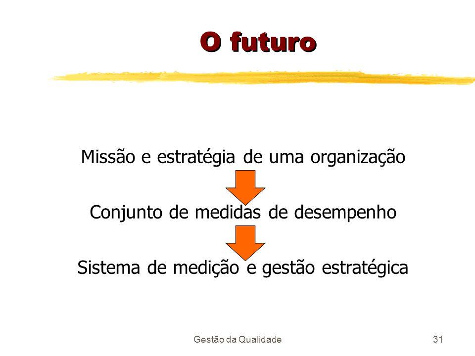 Gestão da Qualidade31 O futuro Missão e estratégia de uma organização Conjunto de medidas de desempenho Sistema de medição e gestão estratégica