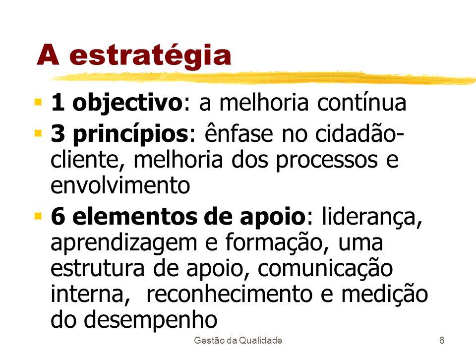 Gestão da Qualidade6 A estratégia 1 objectivo: a melhoria contínua 3 princípios: ênfase no cidadão- cliente, melhoria dos processos e envolvimento 6 e