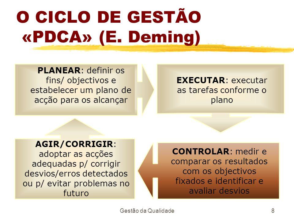 Gestão da Qualidade8 O CICLO DE GESTÃO «PDCA» (E. Deming) PLANEAR: definir os fins/ objectivos e estabelecer um plano de acção para os alcançar EXECUT