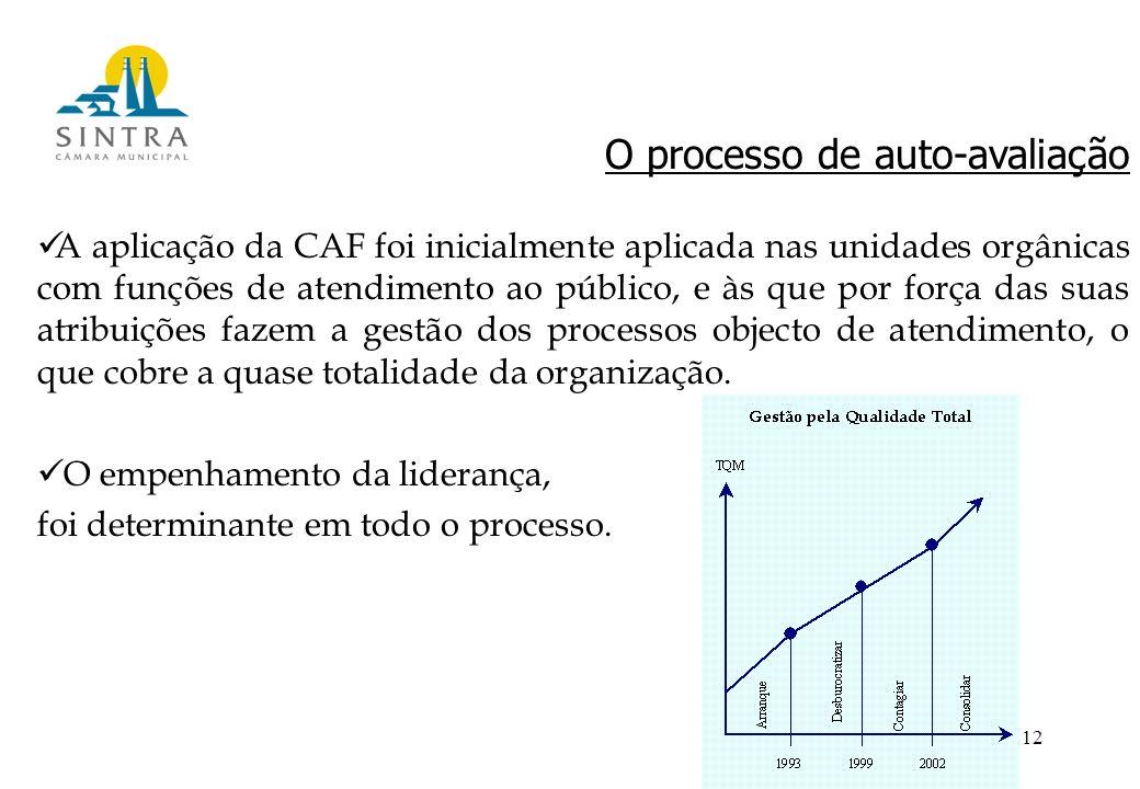12 O processo de auto-avaliação A aplicação da CAF foi inicialmente aplicada nas unidades orgânicas com funções de atendimento ao público, e às que por força das suas atribuições fazem a gestão dos processos objecto de atendimento, o que cobre a quase totalidade da organização.