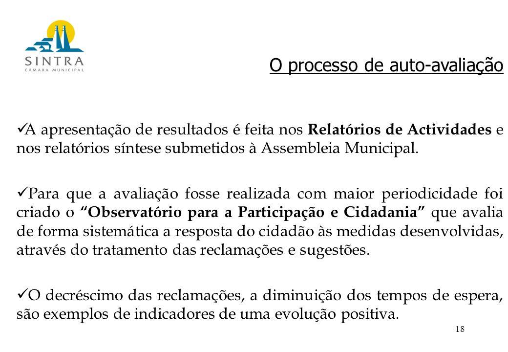18 O processo de auto-avaliação A apresentação de resultados é feita nos Relatórios de Actividades e nos relatórios síntese submetidos à Assembleia Municipal.