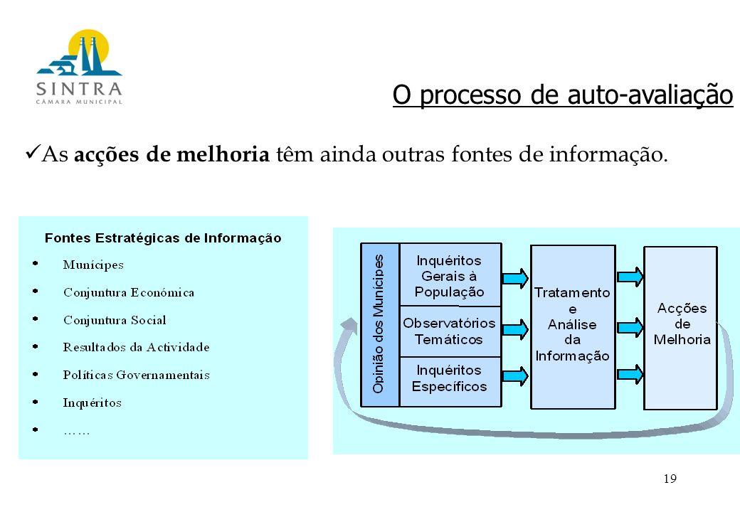 19 O processo de auto-avaliação As acções de melhoria têm ainda outras fontes de informação.