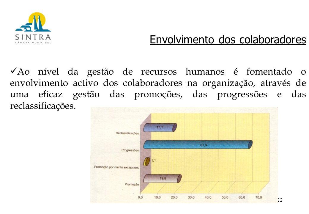 22 Envolvimento dos colaboradores Ao nível da gestão de recursos humanos é fomentado o envolvimento activo dos colaboradores na organização, através de uma eficaz gestão das promoções, das progressões e das reclassificações.