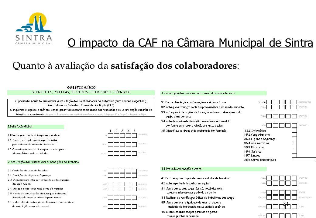 31 O impacto da CAF na Câmara Municipal de Sintra Quanto à avaliação da satisfação dos colaboradores :