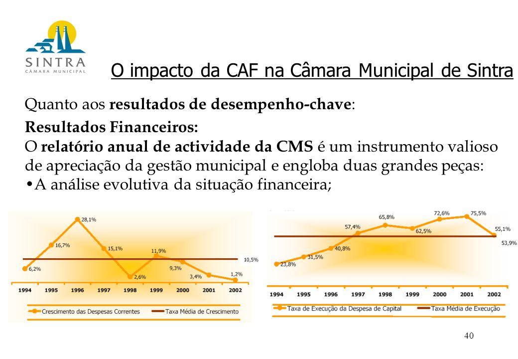 40 O impacto da CAF na Câmara Municipal de Sintra Quanto aos resultados de desempenho-chave : Resultados Financeiros: O relatório anual de actividade da CMS é um instrumento valioso de apreciação da gestão municipal e engloba duas grandes peças: A análise evolutiva da situação financeira;