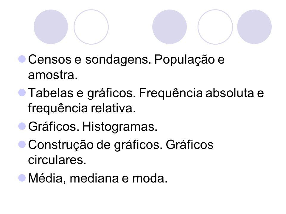 Censos e sondagens. População e amostra. Tabelas e gráficos. Frequência absoluta e frequência relativa. Gráficos. Histogramas. Construção de gráficos.