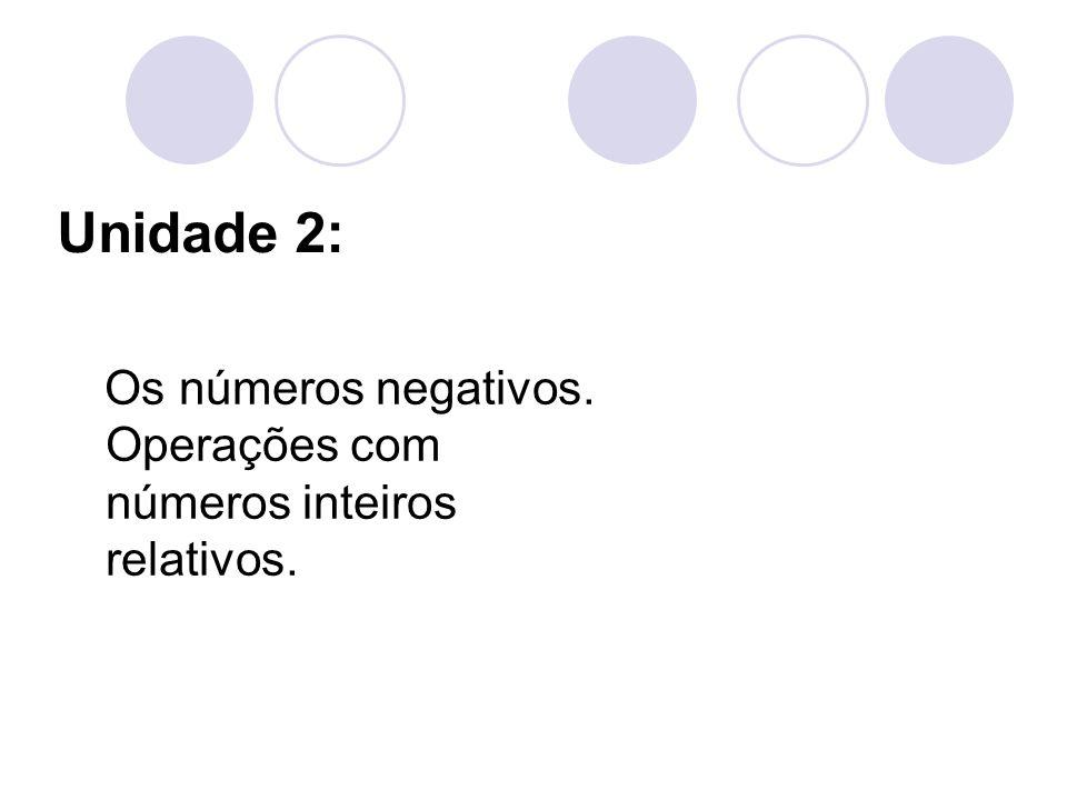 Unidade 2: Os números negativos. Operações com números inteiros relativos.