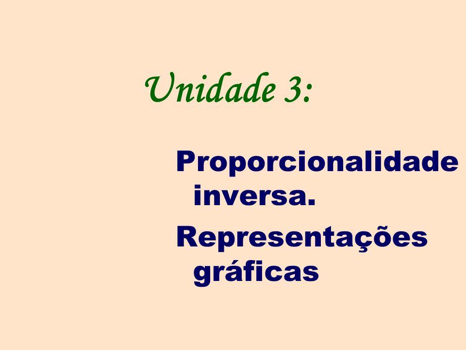 Unidade 3: Proporcionalidade inversa. Representações gráficas