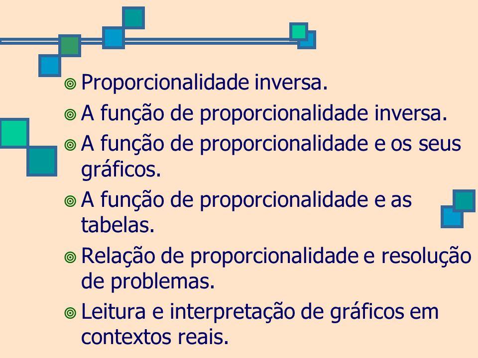 Proporcionalidade inversa. A função de proporcionalidade inversa. A função de proporcionalidade e os seus gráficos. A função de proporcionalidade e as