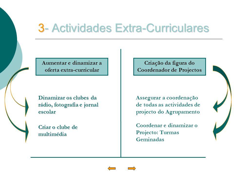3- Actividades Extra-Curriculares Aumentar e dinamizar a oferta extra-curricular Criação da figura do Coordenador de Projectos Dinamizar os clubes da