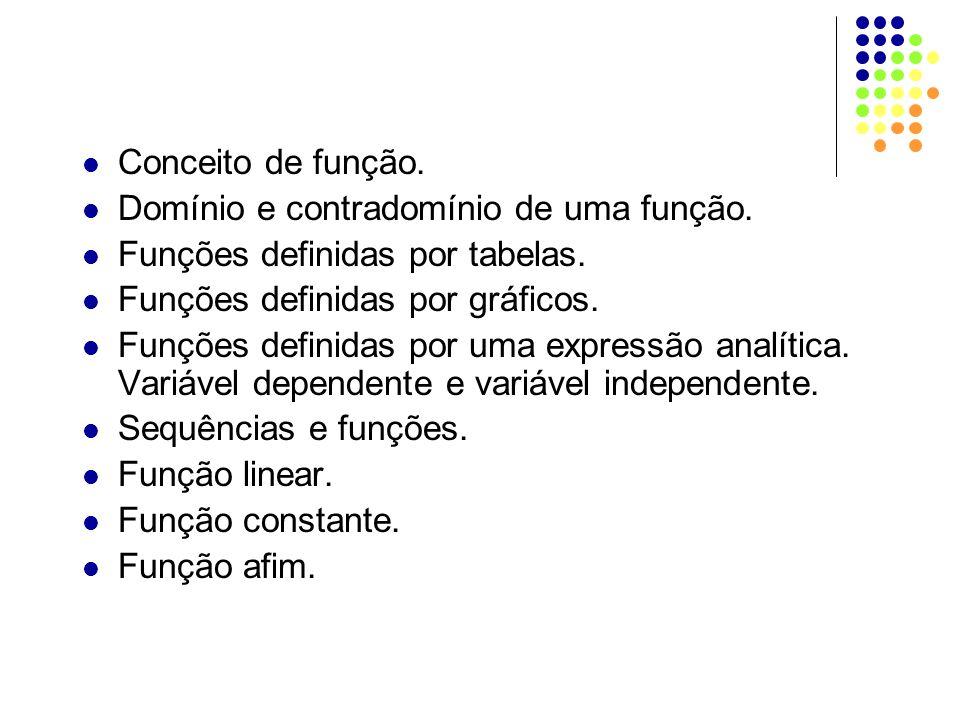 Conceito de função. Domínio e contradomínio de uma função. Funções definidas por tabelas. Funções definidas por gráficos. Funções definidas por uma ex