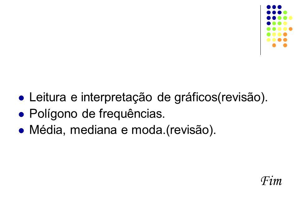 Leitura e interpretação de gráficos(revisão). Polígono de frequências. Média, mediana e moda.(revisão). Fim