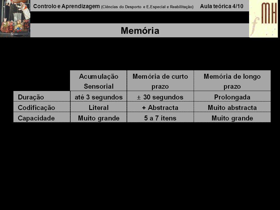 Controlo e Aprendizagem (Ciências do Desporto e E.Especial e Reabilitação) Aula teórica 4/10 Memória