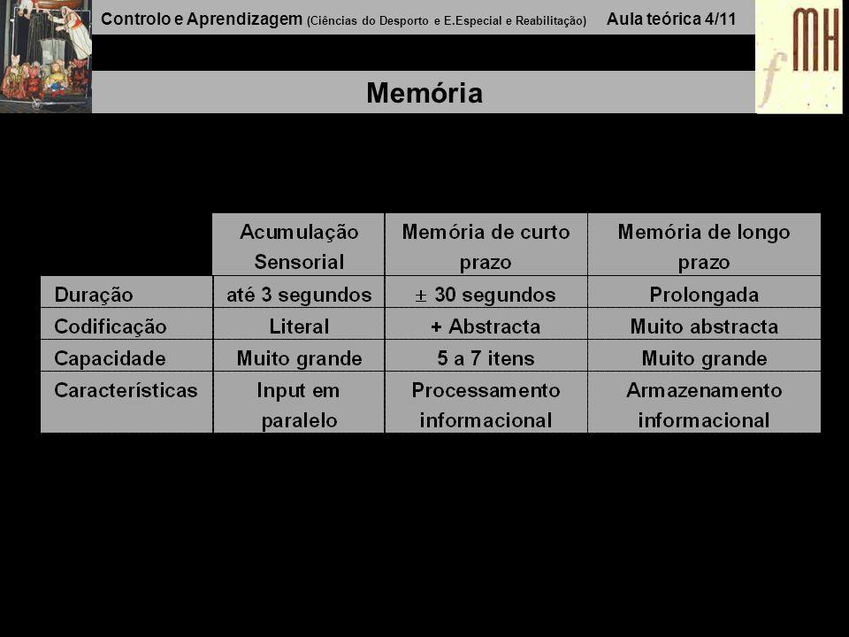Controlo e Aprendizagem (Ciências do Desporto e E.Especial e Reabilitação) Aula teórica 4/11 Memória
