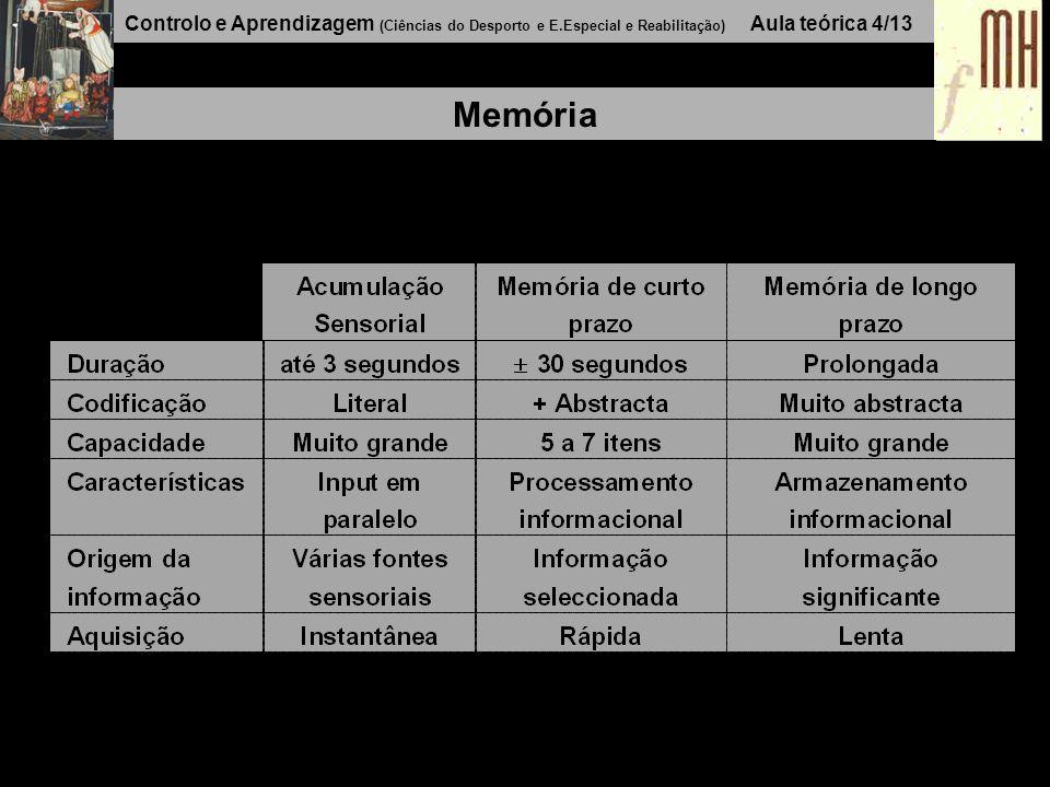 Controlo e Aprendizagem (Ciências do Desporto e E.Especial e Reabilitação) Aula teórica 4/13 Memória