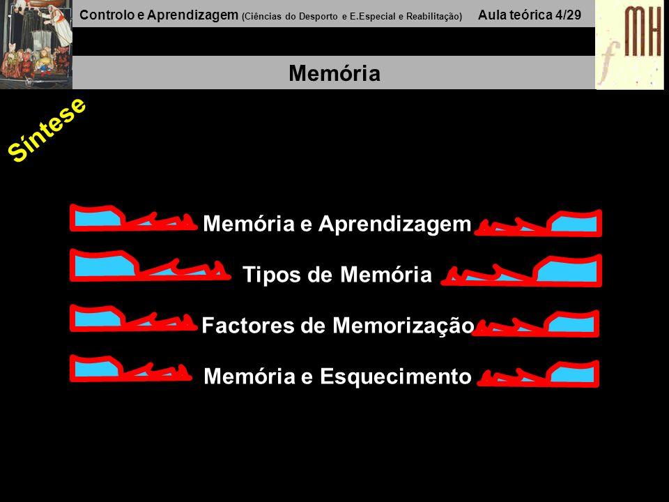 Controlo e Aprendizagem (Ciências do Desporto e E.Especial e Reabilitação) Aula teórica 4/29 Memória e Aprendizagem Tipos de Memória Factores de Memor