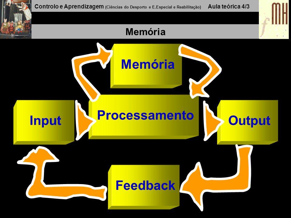 Controlo e Aprendizagem (Ciências do Desporto e E.Especial e Reabilitação) Aula teórica 4/4 Memória Processo de memorização Entrada da Informação codificação Armazenamento Saída da Informação Evocação Reconhecimento