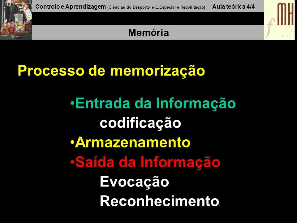 Controlo e Aprendizagem (Ciências do Desporto e E.Especial e Reabilitação) Aula teórica 4/4 Memória Processo de memorização Entrada da Informação codi