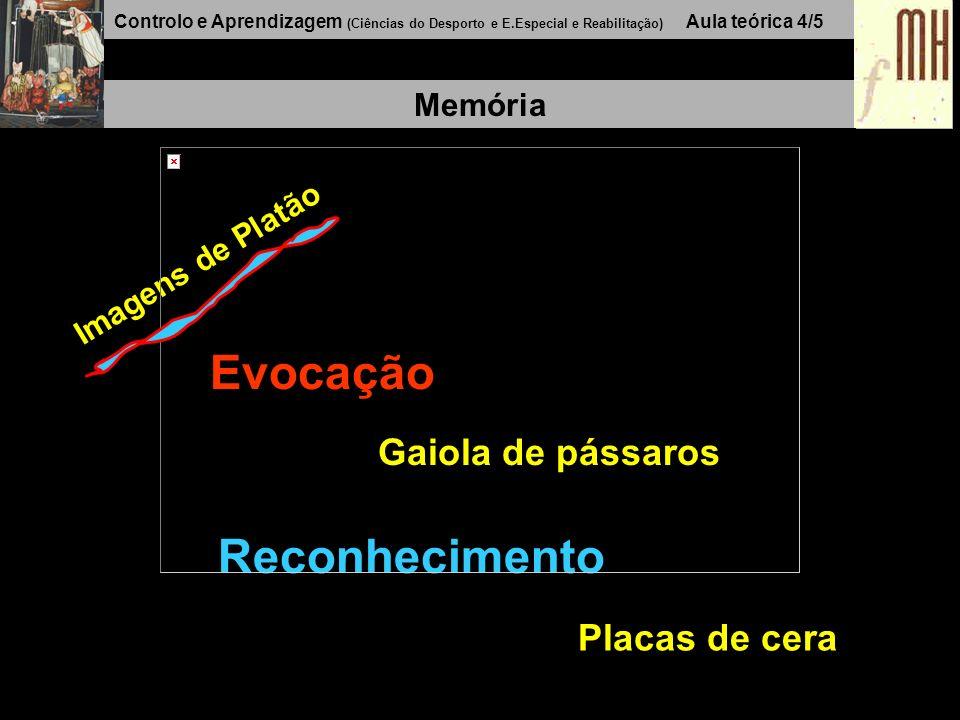 Controlo e Aprendizagem (Ciências do Desporto e E.Especial e Reabilitação) Aula teórica 4/5 Memória Reconhecimento Evocação Imagens de Platão Gaiola de pássaros Placas de cera