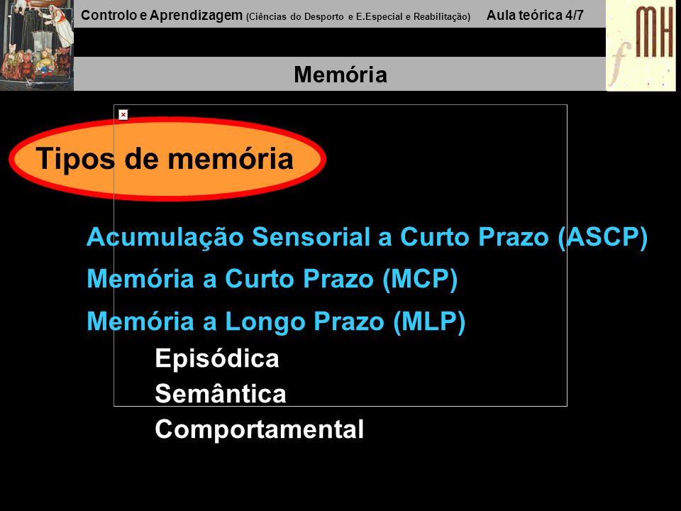 Controlo e Aprendizagem (Ciências do Desporto e E.Especial e Reabilitação) Aula teórica 4/7 Memória Tipos de memória Acumulação Sensorial a Curto Prazo (ASCP) Memória a Curto Prazo (MCP) Memória a Longo Prazo (MLP) Episódica Semântica Comportamental