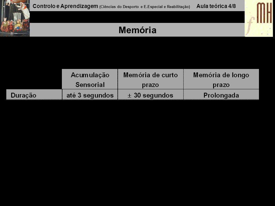 Controlo e Aprendizagem (Ciências do Desporto e E.Especial e Reabilitação) Aula teórica 4/29 Memória e Aprendizagem Tipos de Memória Factores de Memorização Memória e Esquecimento Síntese