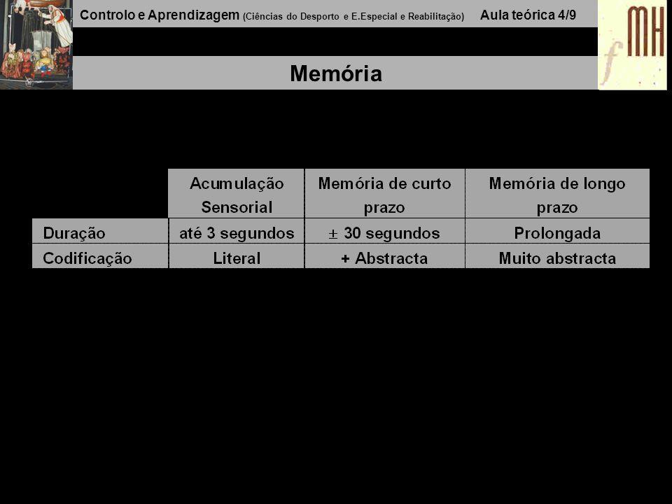 Controlo e Aprendizagem (Ciências do Desporto e E.Especial e Reabilitação) Aula teórica 4/30 Memória Capítulo 5 Pág.s 45 - 60