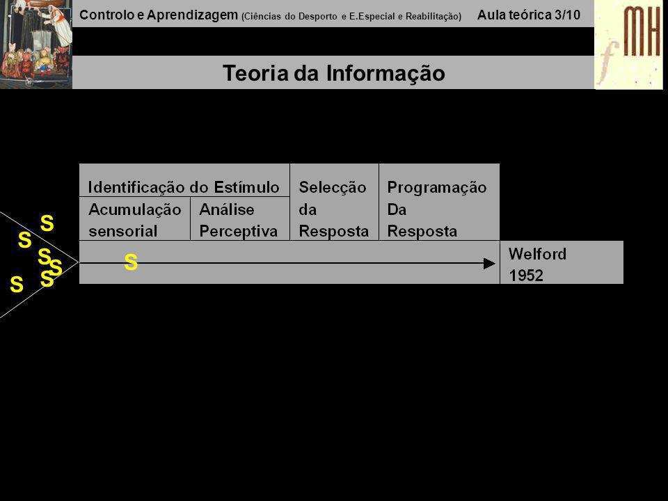 Controlo e Aprendizagem (Ciências do Desporto e E.Especial e Reabilitação) Aula teórica 3/9 Teoria da Informação Processamento de Informação
