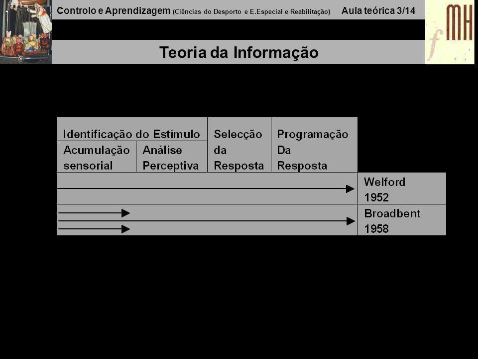 Controlo e Aprendizagem (Ciências do Desporto e E.Especial e Reabilitação) Aula teórica 3/13 Teoria da Informação S S S S S S S