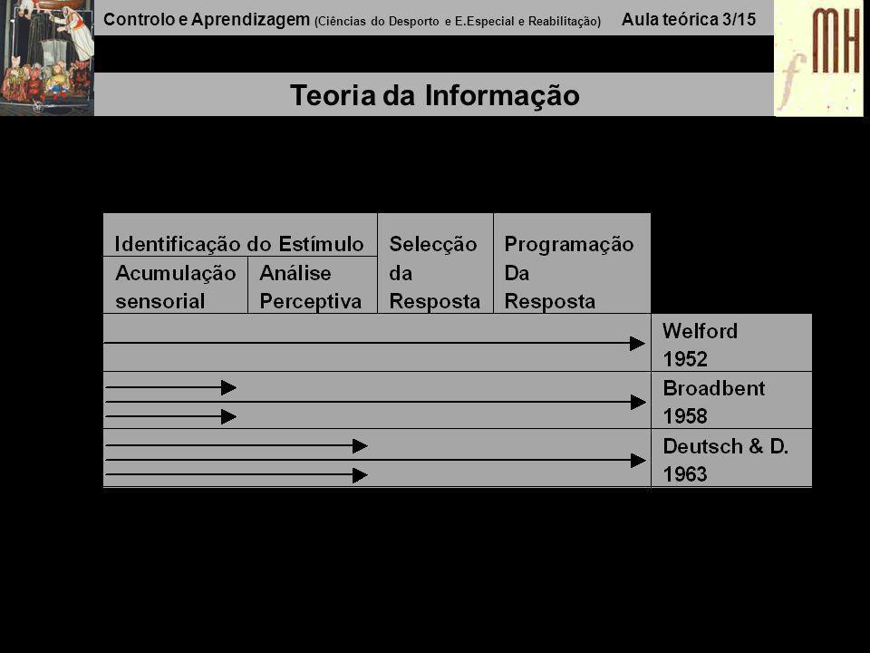 Controlo e Aprendizagem (Ciências do Desporto e E.Especial e Reabilitação) Aula teórica 3/14 Teoria da Informação