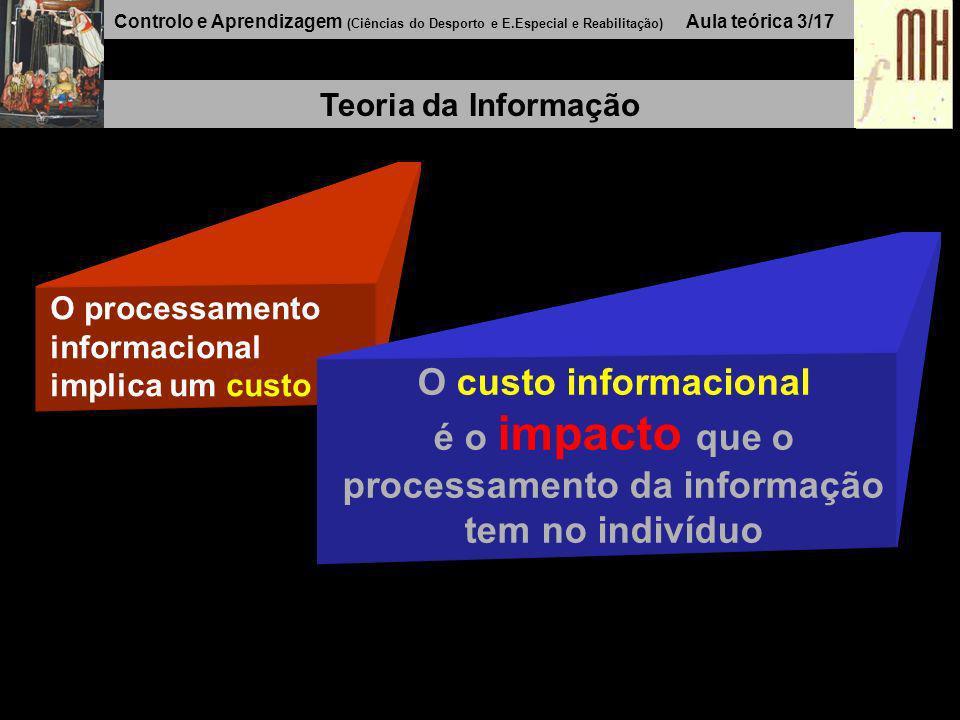 Controlo e Aprendizagem (Ciências do Desporto e E.Especial e Reabilitação) Aula teórica 3/16 Teoria da Informação