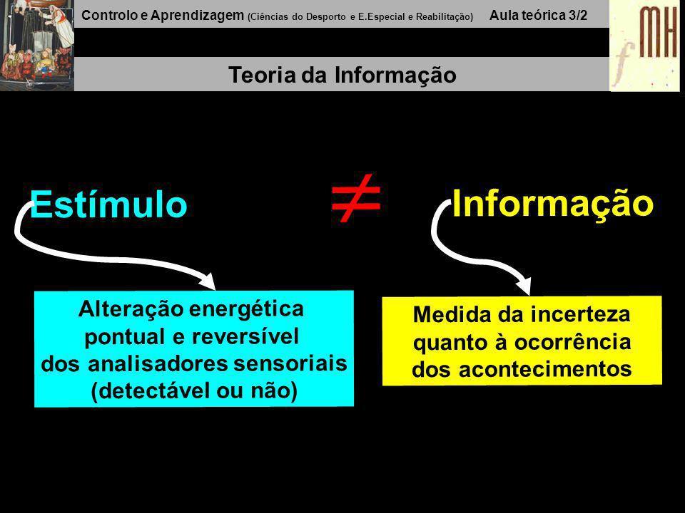 Controlo e Aprendizagem (Ciências do Desporto e E.Especial e Reabilitação) Aula teórica 3/12 Teoria da Informação S S S S S S S