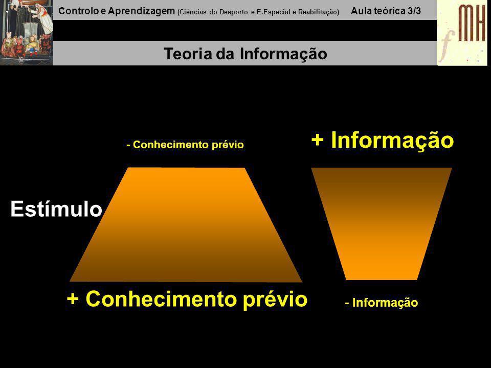 Controlo e Aprendizagem (Ciências do Desporto e E.Especial e Reabilitação) Aula teórica 3/2 Teoria da Informação Estímulo Informação Alteração energética pontual e reversível dos analisadores sensoriais (detectável ou não) Alteração energética pontual e reversível dos analisadores sensoriais (detectável ou não) Medida da incerteza quanto à ocorrência dos acontecimentos