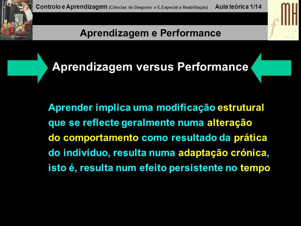 Controlo e Aprendizagem (Ciências do Desporto e E.Especial e Reabilitação) Aula teórica 1/14 Aprendizagem e Performance Aprendizagem versus Performance Aprender implica uma modificação estrutural que se reflecte geralmente numa alteração do comportamento como resultado da prática do indivíduo, resulta numa adaptação crónica, isto é, resulta num efeito persistente no tempo