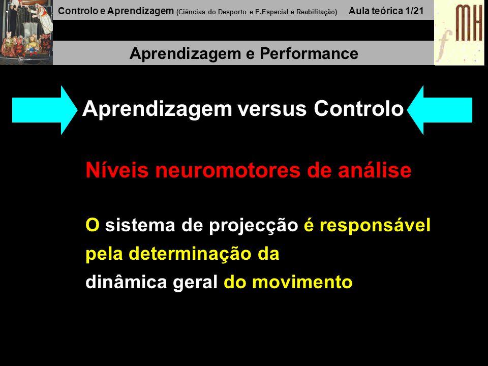 Controlo e Aprendizagem (Ciências do Desporto e E.Especial e Reabilitação) Aula teórica 1/21 Aprendizagem e Performance Aprendizagem versus Controlo Níveis neuromotores de análise O sistema de projecção é responsável pela determinação da dinâmica geral do movimento