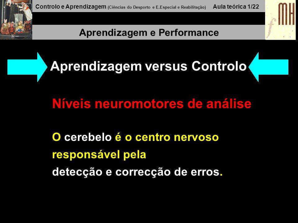 Controlo e Aprendizagem (Ciências do Desporto e E.Especial e Reabilitação) Aula teórica 1/22 Aprendizagem e Performance Aprendizagem versus Controlo Níveis neuromotores de análise O cerebelo é o centro nervoso responsável pela detecção e correcção de erros.