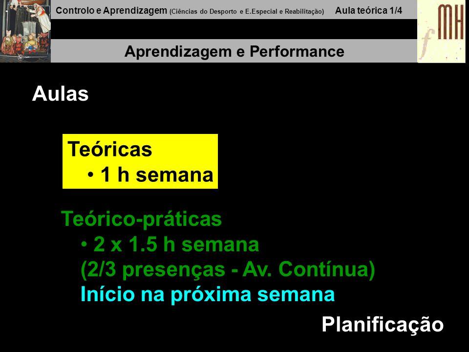 Controlo e Aprendizagem (Ciências do Desporto e E.Especial e Reabilitação) Aula teórica 1/4 Aprendizagem e Performance Aulas Teóricas 1 h semana Teórico-práticas 2 x 1.5 h semana (2/3 presenças - Av.