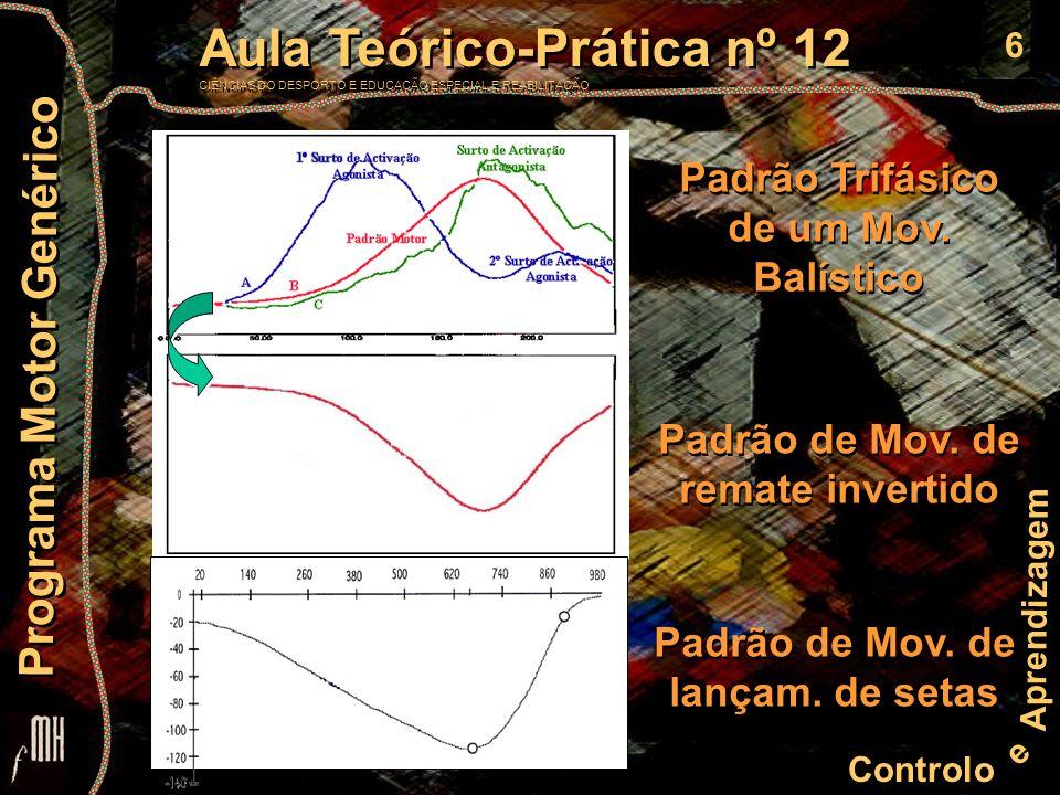6 Controlo e Aprendizagem Aula Teórico-Prática nº 12 CIÊNCIAS DO DESPORTO E EDUCAÇÃO ESPECIAL E REABILITAÇÃO Aula Teórico-Prática nº 12 CIÊNCIAS DO DESPORTO E EDUCAÇÃO ESPECIAL E REABILITAÇÃO Programa Motor Genérico Padrão Trifásico de um Mov.