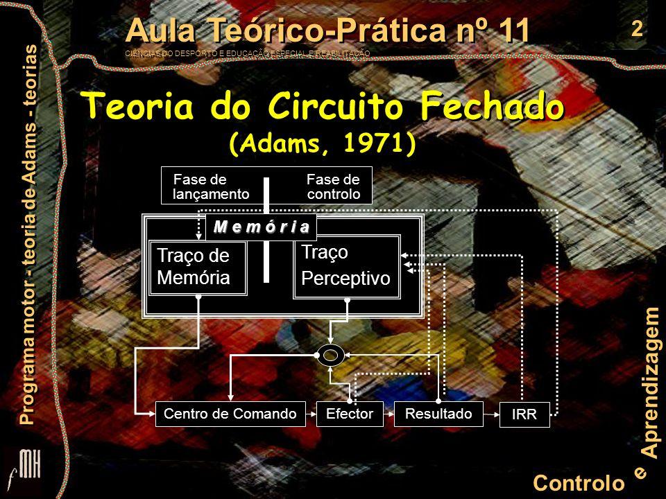 3 Controlo e Aprendizagem Aula Teórico-Prática nº 11 CIÊNCIAS DO DESPORTO E EDUCAÇÃO ESPECIAL E REABILITAÇÃO Aula Teórico-Prática nº 11 CIÊNCIAS DO DESPORTO E EDUCAÇÃO ESPECIAL E REABILITAÇÃO Programa motor - teoria de Adams - teorias TRAÇO DE MEMÓRIA SELECÇÃO e INICIAÇÃO da RESPOSTA TRAÇO PERCEPTIVO CONDUÇÃO e AVALIAÇÃO do MOVIMENTO Teoria do Circuito Fechado (Adams, 1971) Teoria do Circuito Fechado (Adams, 1971)