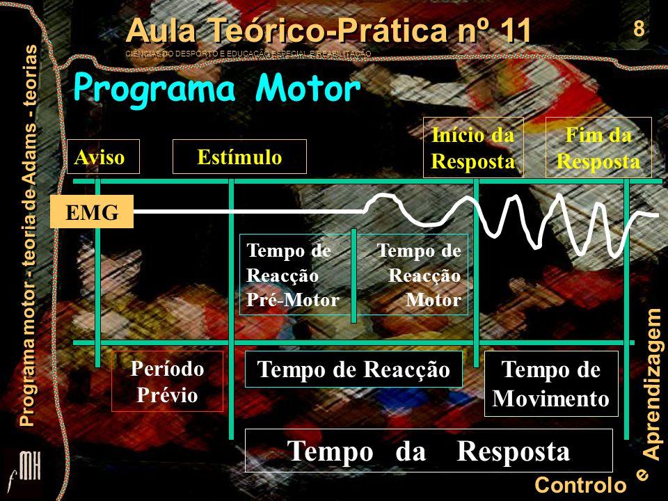 9 Controlo e Aprendizagem Aula Teórico-Prática nº 11 CIÊNCIAS DO DESPORTO E EDUCAÇÃO ESPECIAL E REABILITAÇÃO Aula Teórico-Prática nº 11 CIÊNCIAS DO DESPORTO E EDUCAÇÃO ESPECIAL E REABILITAÇÃO Programa motor - teoria de Adams - teorias Experiência de HENRY e ROGERS (1960) movimento tarefa 1 - levantar dedo tarefa 2 - agarrar bola suspensa tarefa 3 - bater em duas bolas suspensas TR TM 159 --- 195 95 208465 Programa Motor O tempo de movimento aumenta quanto maior a complexidade do movimento, o que é causado pelo tempo destinado à programação da resposta antes do seu início